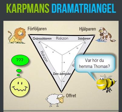 Karpmans Dramatriangel Thomas Nilsson